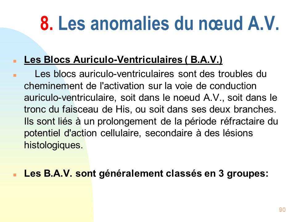 90 8. Les anomalies du nœud A.V. n Les Blocs Auriculo-Ventriculaires ( B.A.V.) n Les blocs auriculo-ventriculaires sont des troubles du cheminement de