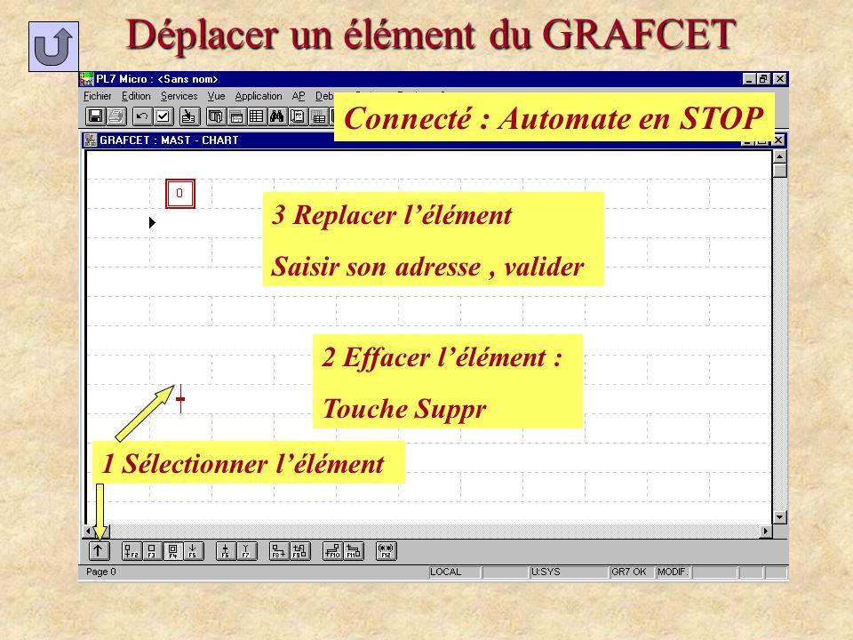 Déplacer un élément du GRAFCET 1 Sélectionner lélément 2 Effacer lélément : Touche Suppr 3 Replacer lélément Saisir son adresse, valider Connecté : Au