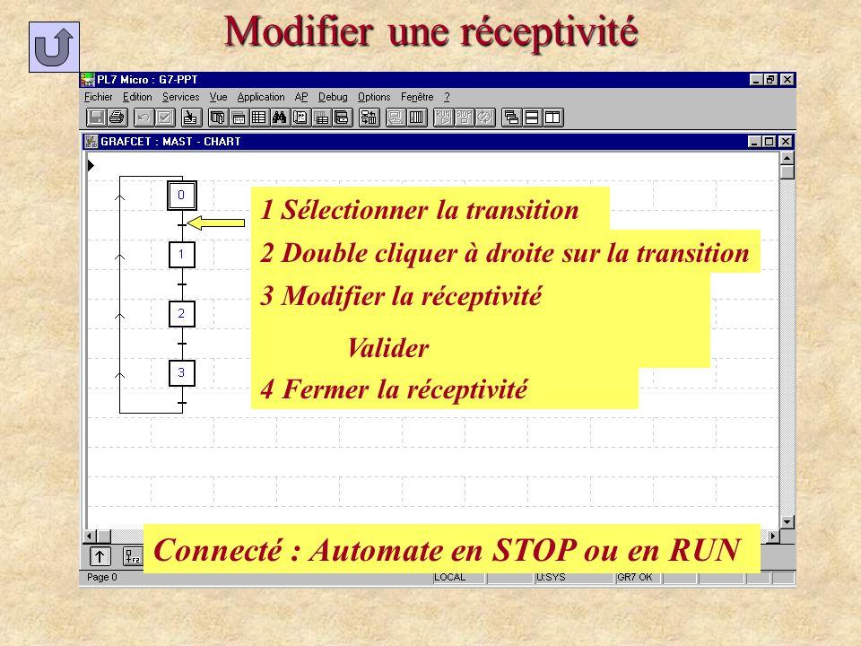 Modifier une réceptivité 2 Double cliquer à droite sur la transition 1 Sélectionner la transition 3 Modifier la réceptivité Valider 4 Fermer la récept