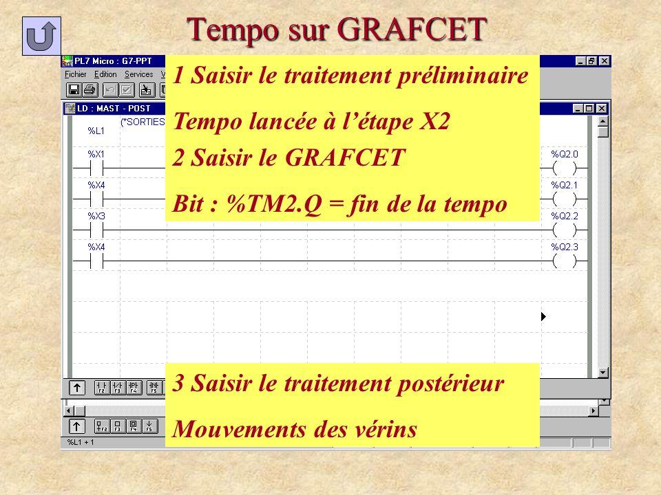 Tempo sur GRAFCET 1 Saisir le traitement préliminaire Tempo lancée à létape X2 2 Saisir le GRAFCET Bit : %TM2.Q = fin de la tempo 3 Saisir le traiteme