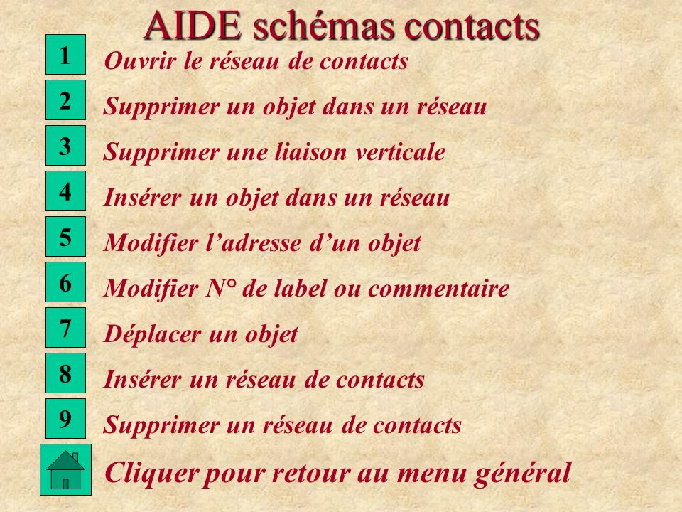 AIDE schémas contacts Cliquer pour retour au menu général 2 Supprimer un objet dans un réseau 3 Supprimer une liaison verticale 4 Insérer un objet dan