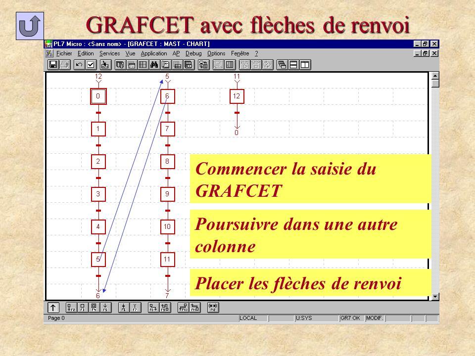 GRAFCET avec flèches de renvoi Commencer la saisie du GRAFCET Poursuivre dans une autre colonne Placer les flèches de renvoi