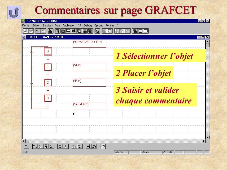 Commentaires sur page GRAFCET 1 Sélectionner lobjet 2 Placer lobjet 3 Saisir et valider chaque commentaire