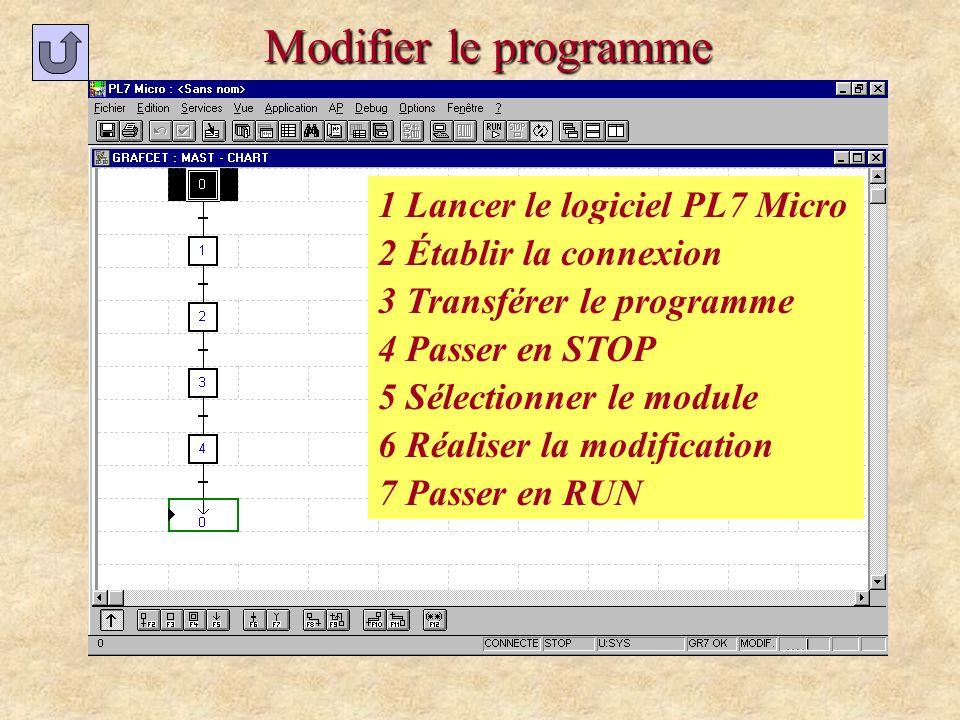 Modifier le programme 1 Lancer le logiciel PL7 Micro 2 Établir la connexion 4 Passer en STOP 6 Réaliser la modification 5 Sélectionner le module 3 Tra