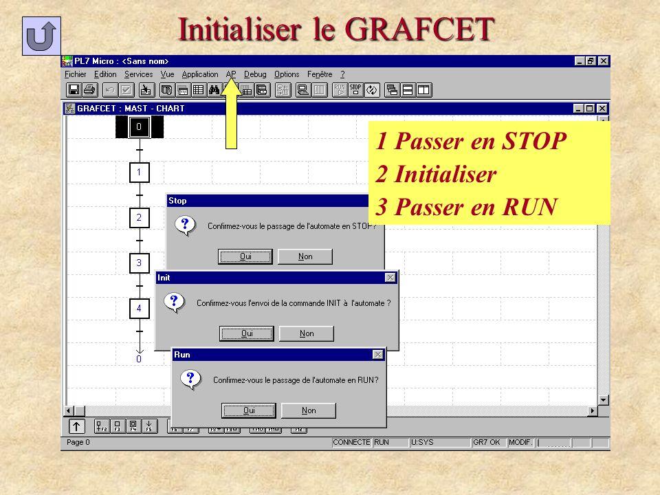 Initialiser le GRAFCET 1 Passer en STOP 2 Initialiser 3 Passer en RUN