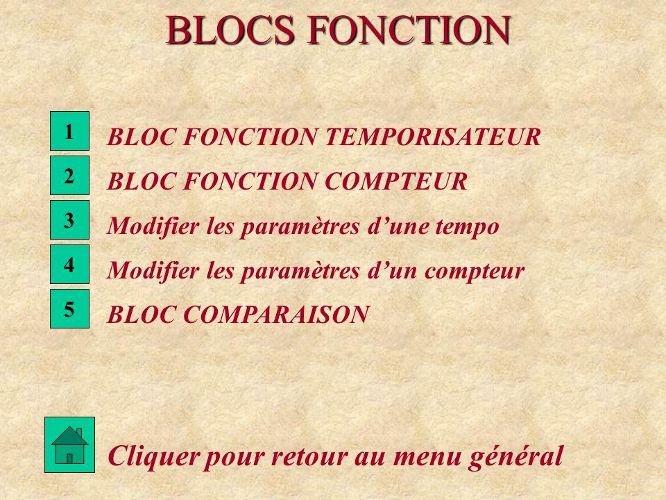 BLOCS FONCTION 2 BLOC FONCTION COMPTEUR Cliquer pour retour au menu général 1 BLOC FONCTION TEMPORISATEUR 3 Modifier les paramètres dune tempo 5 BLOC