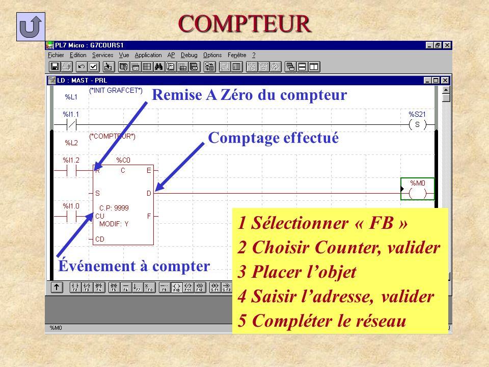 COMPTEUR 1 Sélectionner « FB » 2 Choisir Counter, valider 3 Placer lobjet 5 Compléter le réseau 4 Saisir ladresse, valider Comptage effectué Remise A