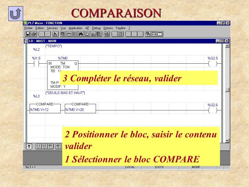 COMPARAISON 1 Sélectionner le bloc COMPARE 2 Positionner le bloc, saisir le contenu valider 3 Compléter le réseau, valider