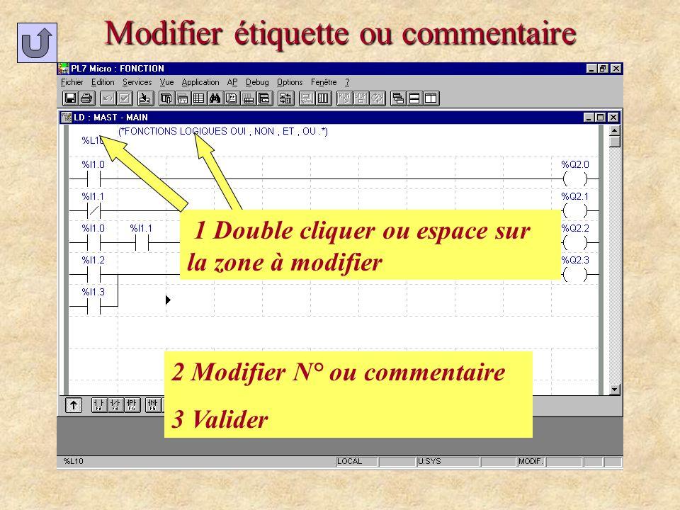Modifier étiquette ou commentaire 1 : Accéder au réseau à modifier 2 Modifier N° ou commentaire 3 Valider 1 Double cliquer ou espace sur la zone à mod