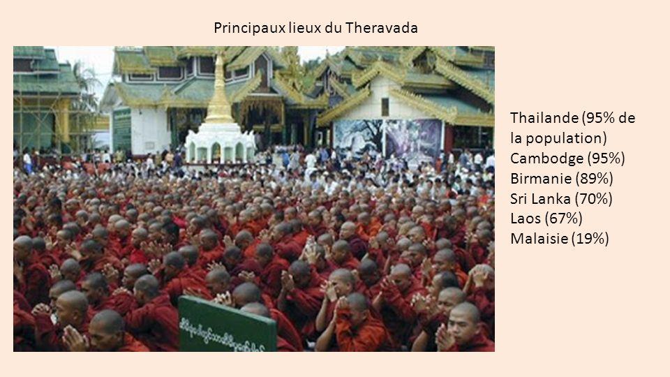 Mahayana japonais au temps de Nichiren 4) Kegon, Ecole de la Guirlande de Fleurs - samatha/vipassana - récitation scandée du Sutra Avatamsaka, - 52 étapes du bodhisattva.