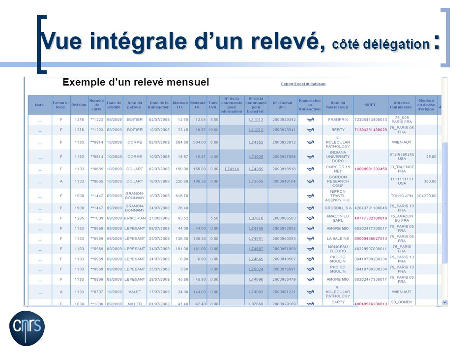 Vue intégrale dun relevé, côté délégation : Exemple dun relevé mensuel