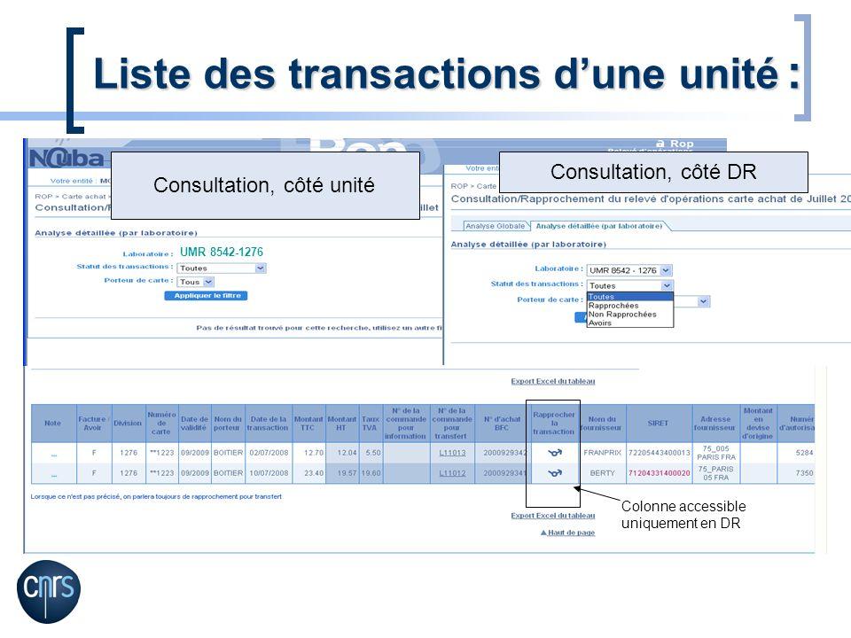 UMR 8542-1276 Consultation, côté unité Consultation, côté DR Colonne accessible uniquement en DR Liste des transactions dune unité :