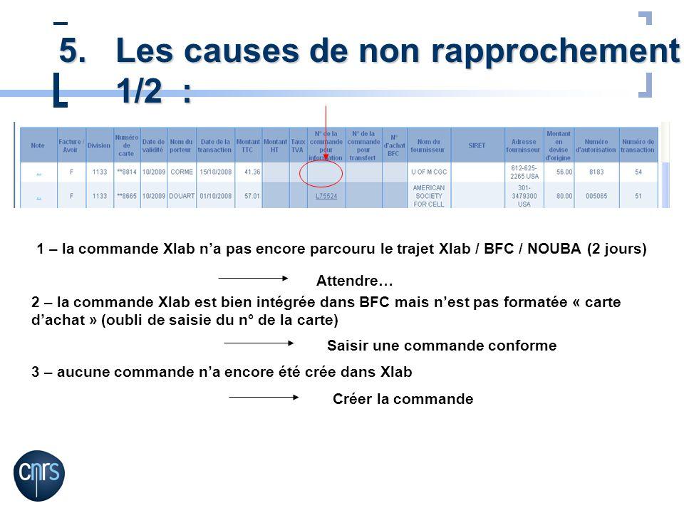 5.Les causes de non rapprochement 1/2 : 1 – la commande Xlab na pas encore parcouru le trajet Xlab / BFC / NOUBA (2 jours) 3 – aucune commande na enco