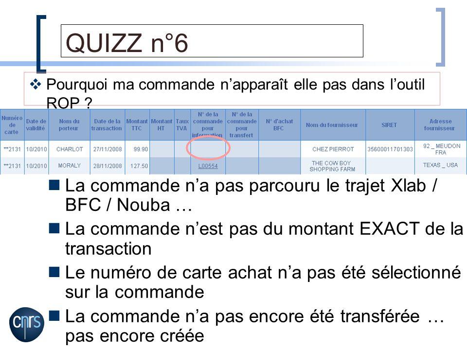 QUIZZ n°6 La commande na pas parcouru le trajet Xlab / BFC / Nouba … La commande nest pas du montant EXACT de la transaction Le numéro de carte achat