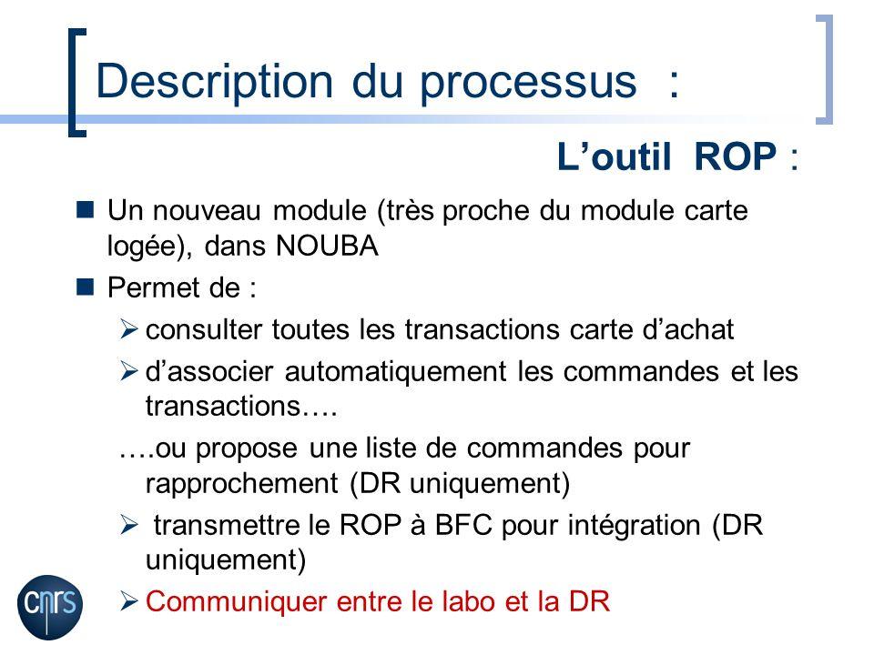 Loutil ROP : Un nouveau module (très proche du module carte logée), dans NOUBA Permet de : consulter toutes les transactions carte dachat dassocier au