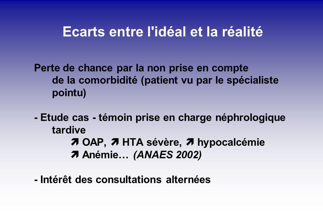 Ecarts entre l'idéal et la réalité Perte de chance par la non prise en compte de la comorbidité (patient vu par le spécialiste pointu) - Etude cas - t