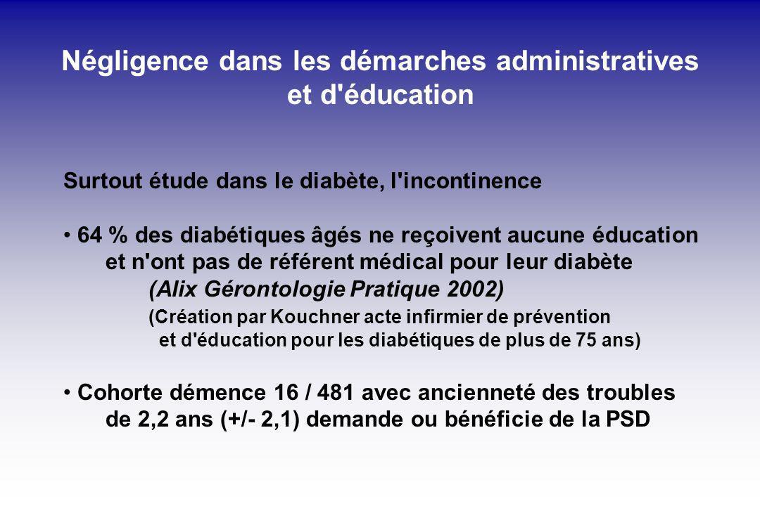 Négligence dans les démarches administratives et d éducation Surtout étude dans le diabète, l incontinence 64 % des diabétiques âgés ne reçoivent aucune éducation et n ont pas de référent médical pour leur diabète (Alix Gérontologie Pratique 2002) (Création par Kouchner acte infirmier de prévention et d éducation pour les diabétiques de plus de 75 ans) Cohorte démence 16 / 481 avec ancienneté des troubles de 2,2 ans (+/- 2,1) demande ou bénéficie de la PSD
