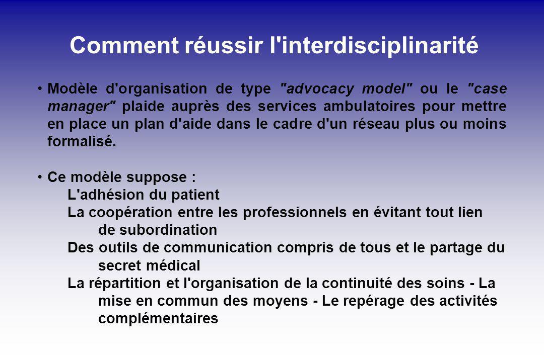 Comment réussir l interdisciplinarité Modèle d organisation de type advocacy model ou le case manager plaide auprès des services ambulatoires pour mettre en place un plan d aide dans le cadre d un réseau plus ou moins formalisé.