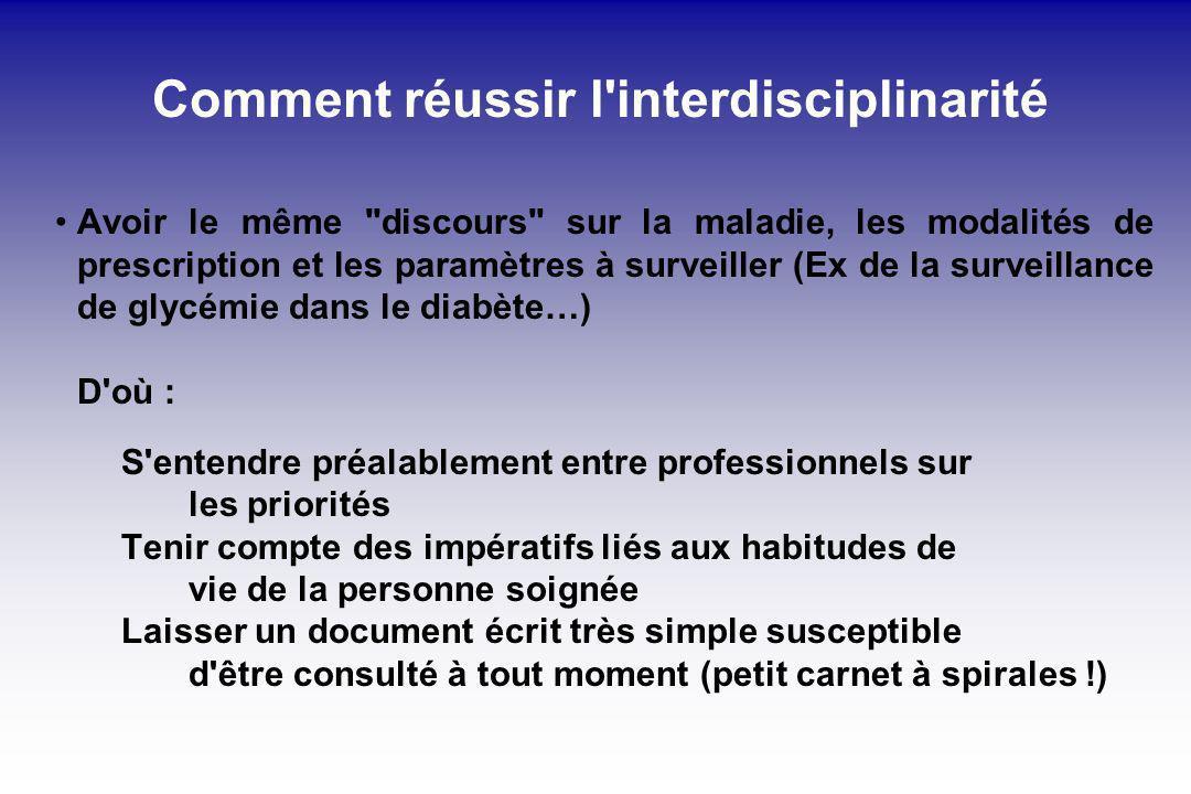 Comment réussir l'interdisciplinarité Avoir le même