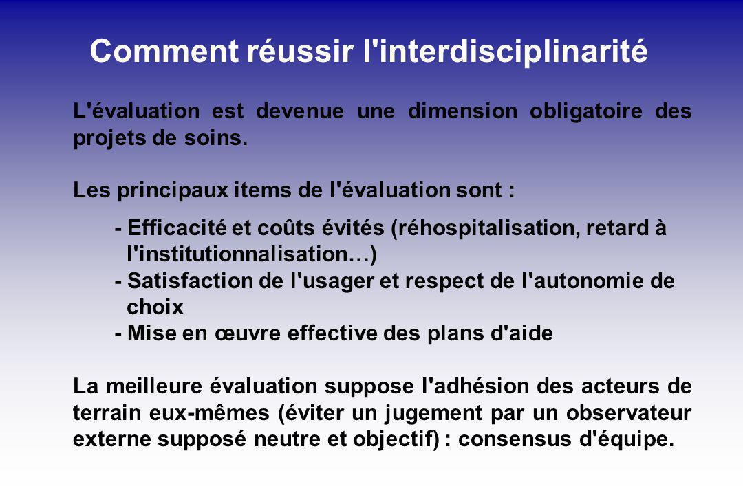 Comment réussir l'interdisciplinarité L'évaluation est devenue une dimension obligatoire des projets de soins. Les principaux items de l'évaluation so