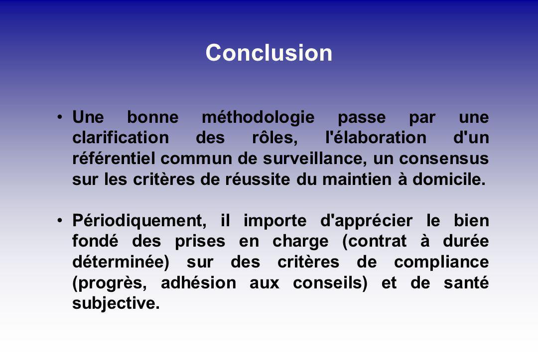 Conclusion Une bonne méthodologie passe par une clarification des rôles, l élaboration d un référentiel commun de surveillance, un consensus sur les critères de réussite du maintien à domicile.