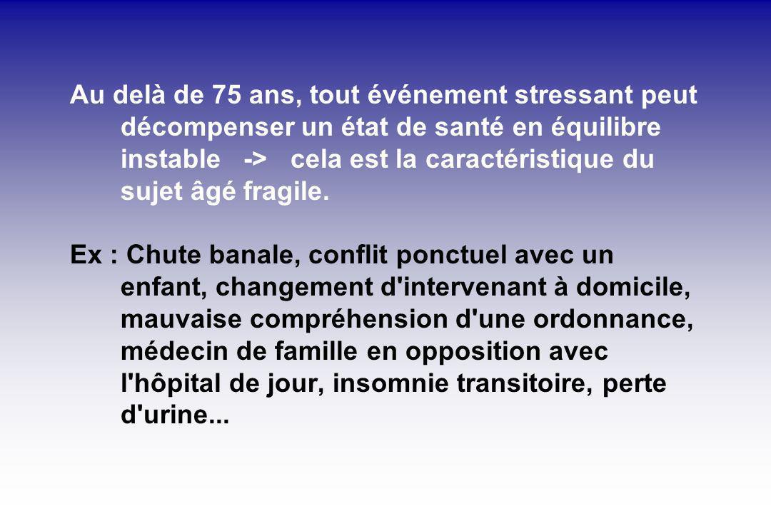 La dynamique de la fragilité Sujet vigoureux stabilité clinique / autonomie conservée / récupération Sujet fragile instabilité clinique / phénomène de cascade / dépendance Evénement stressant aigu
