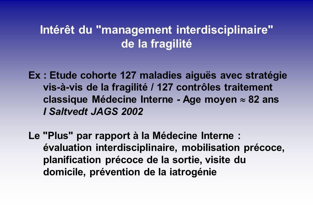 Comment réussir l interdisciplinarité La surveillance des maladies (poids, tension, glycémie, NF…) doit être complétée par la surveillance des constituants de la fragilité.