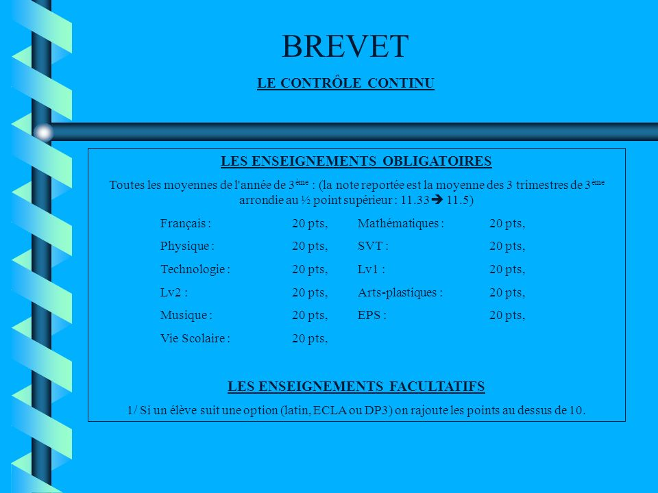 BREVET EXAMEN FINAL Mathématiques : 40 points, Français : 40 points, Histoire – Géographie : 40 points Épreuves sur 2 jours fin juin…