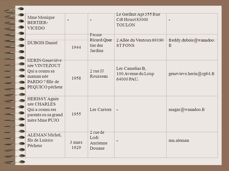 Mme Monique BERTIER- VICEDO -- Le Gerfaut Apt 355 Rue Cdt Houot 83000 TOULON - DUBOIS Daniel 1944 Ferme Ricard.Quar tier des Jardins 2 Allée du Ventou