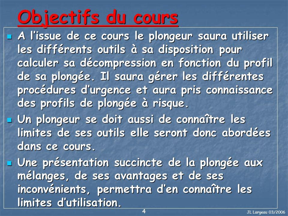 JL Largeau 03/2006 15 Rappels : Vitesse de remontée.