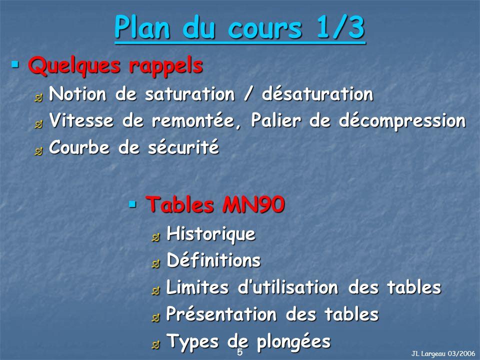 JL Largeau 03/2006 46 Tables MN90 : Plongée simple. Exercice 2 corrigé