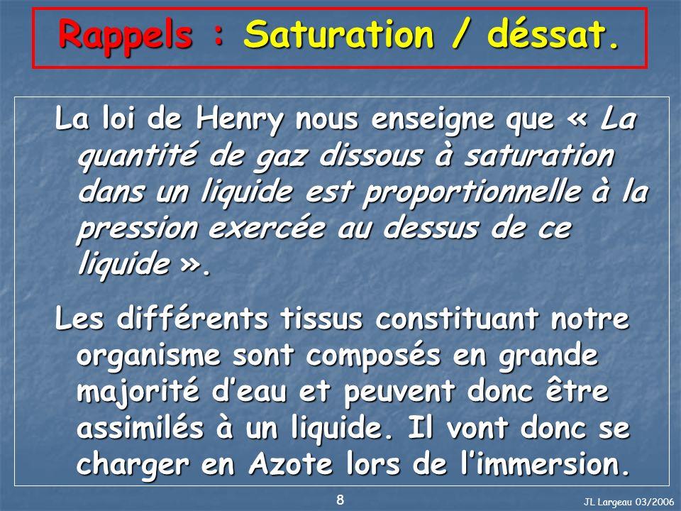 JL Largeau 03/2006 9 Rappels : Saturation / déssat.