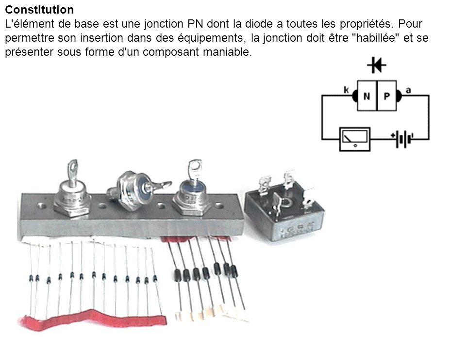 Constitution L élément de base est une jonction PN dont la diode a toutes les propriétés.