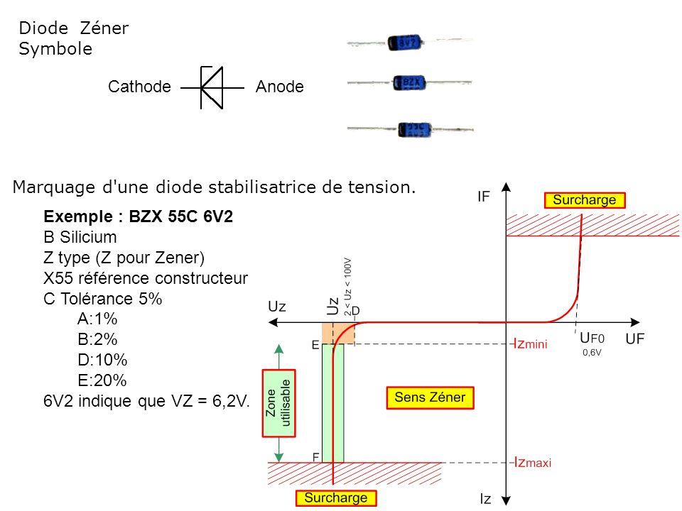 Marquage d une diode stabilisatrice de tension.