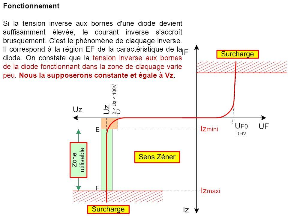 Fonctionnement Si la tension inverse aux bornes d une diode devient suffisamment élevée, le courant inverse s accroît brusquement.
