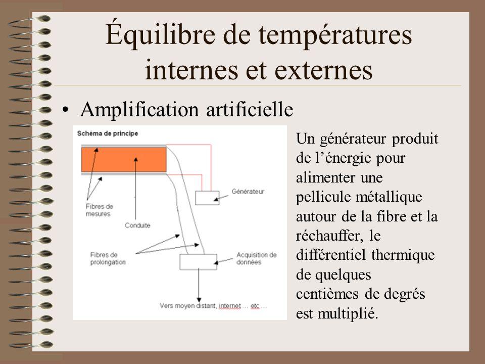 Équilibre de températures internes et externes Amplification artificielle Un générateur produit de lénergie pour alimenter une pellicule métallique au