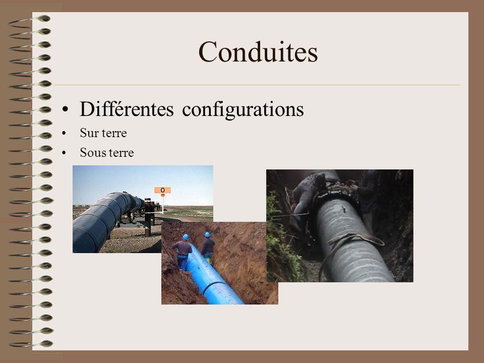 Conduites Différentes configurations Sur terre Sous terre