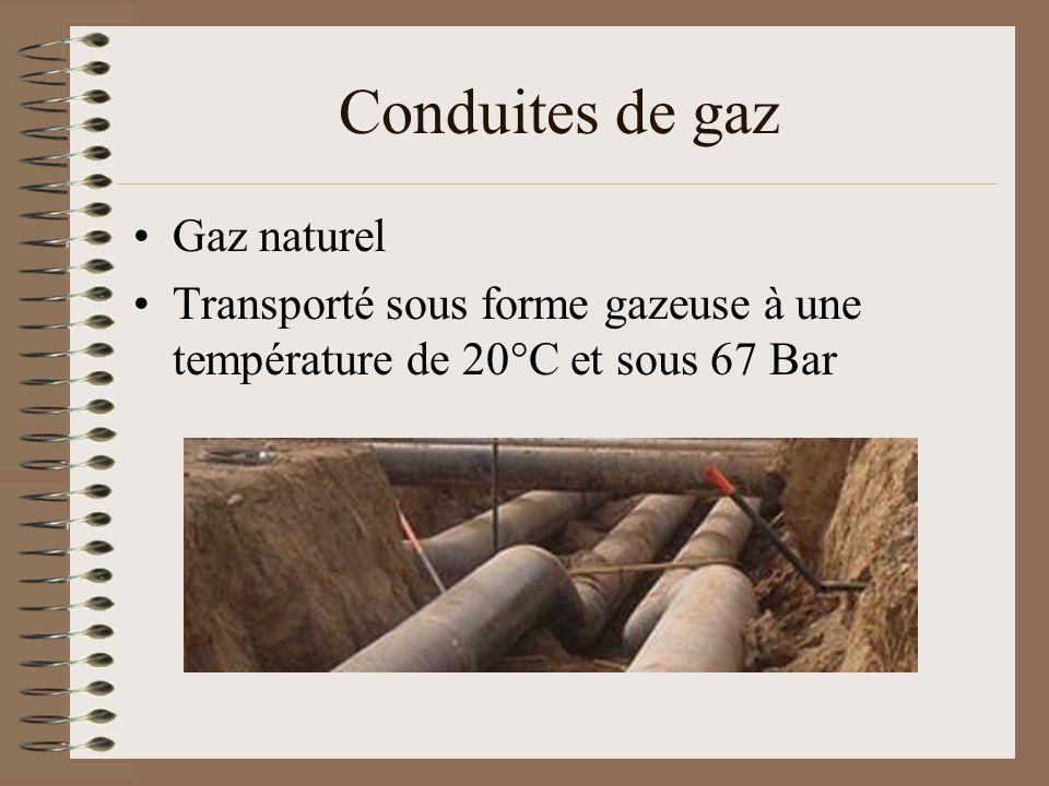 Conduites de gaz Gaz naturel Transporté sous forme gazeuse à une température de 20°C et sous 67 Bar