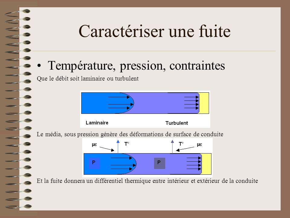 Caractériser une fuite Température, pression, contraintes Que le débit soit laminaire ou turbulent Le média, sous pression génère des déformations de