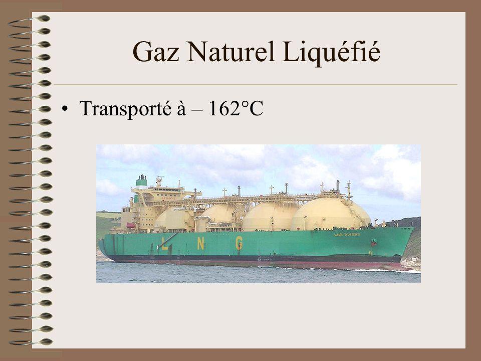 Gaz Naturel Liquéfié Transporté à – 162°C