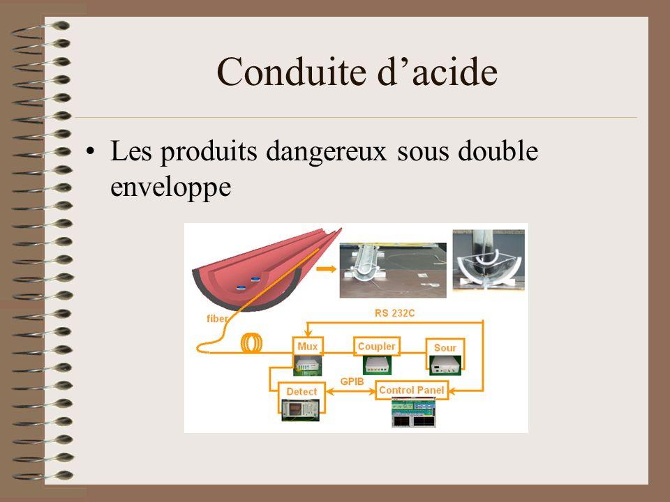Conduite dacide Les produits dangereux sous double enveloppe