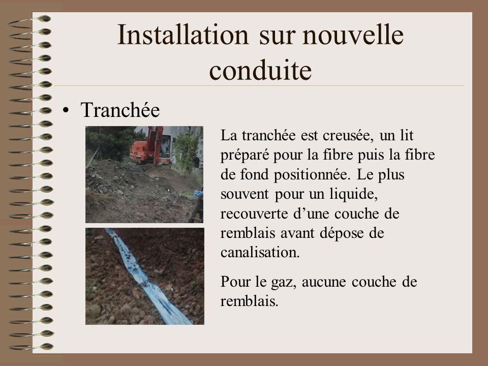 Installation sur nouvelle conduite Tranchée La tranchée est creusée, un lit préparé pour la fibre puis la fibre de fond positionnée. Le plus souvent p