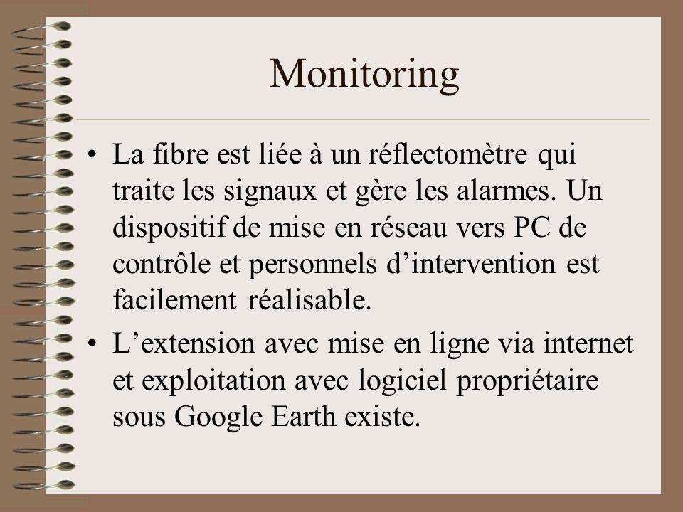 Monitoring La fibre est liée à un réflectomètre qui traite les signaux et gère les alarmes. Un dispositif de mise en réseau vers PC de contrôle et per