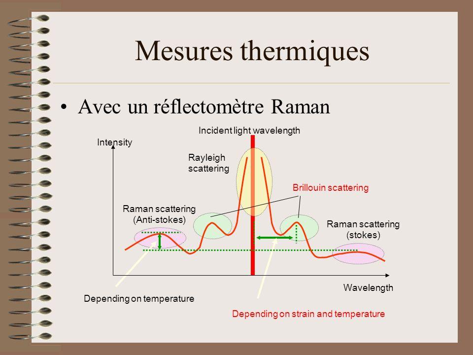Mesures thermiques Avec un réflectomètre Raman Incident light wavelength Rayleigh scattering Brillouin scattering Raman scattering (Anti-stokes) Raman