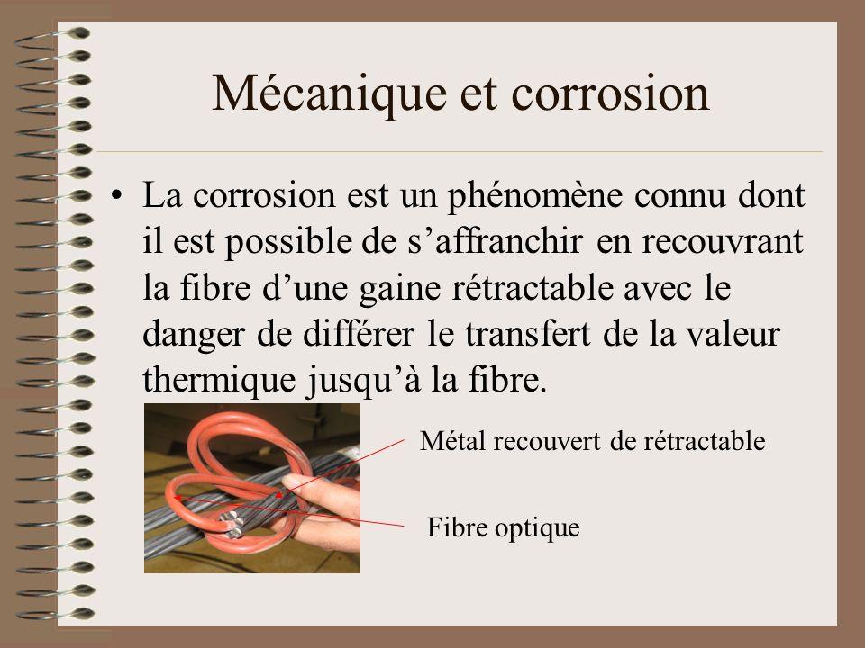 Mécanique et corrosion La corrosion est un phénomène connu dont il est possible de saffranchir en recouvrant la fibre dune gaine rétractable avec le d