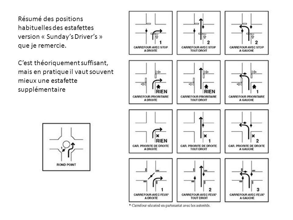 Résumé des positions habituelles des estafettes version « Sundays Drivers » que je remercie. Cest théoriquement suffisant, mais en pratique il vaut so