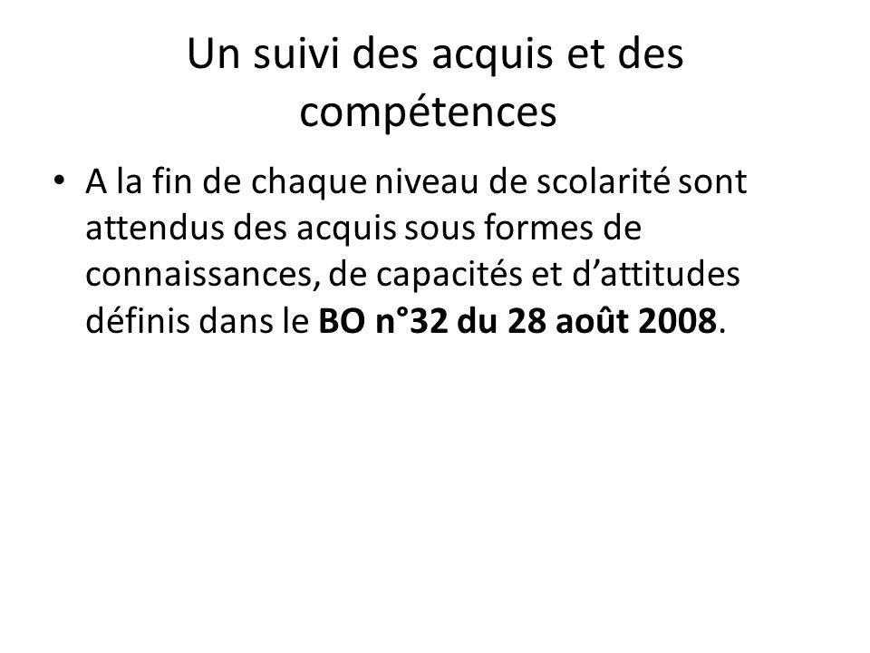 Un suivi des acquis et des compétences A la fin de chaque niveau de scolarité sont attendus des acquis sous formes de connaissances, de capacités et dattitudes définis dans le BO n°32 du 28 août 2008.