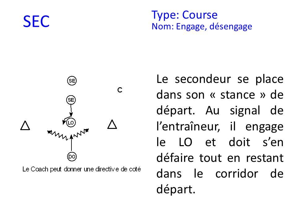 SEC Type: Course Nom: Engage, désengage Le secondeur se place dans son « stance » de départ. Au signal de lentraîneur, il engage le LO et doit sen déf