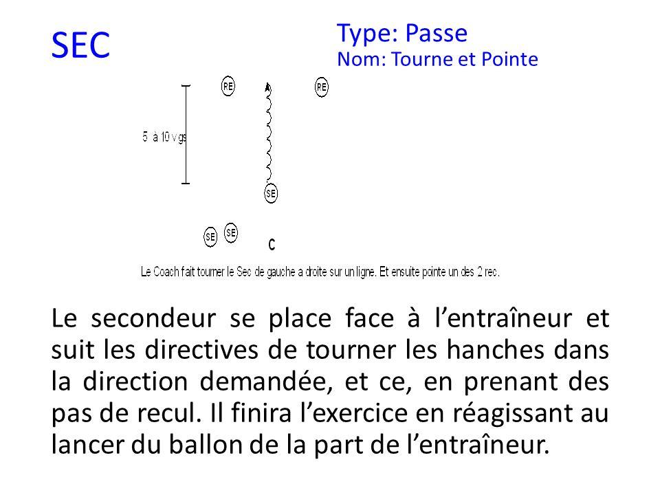 SEC Type: Passe Nom: Tourne et Pointe Le secondeur se place face à lentraîneur et suit les directives de tourner les hanches dans la direction demandé