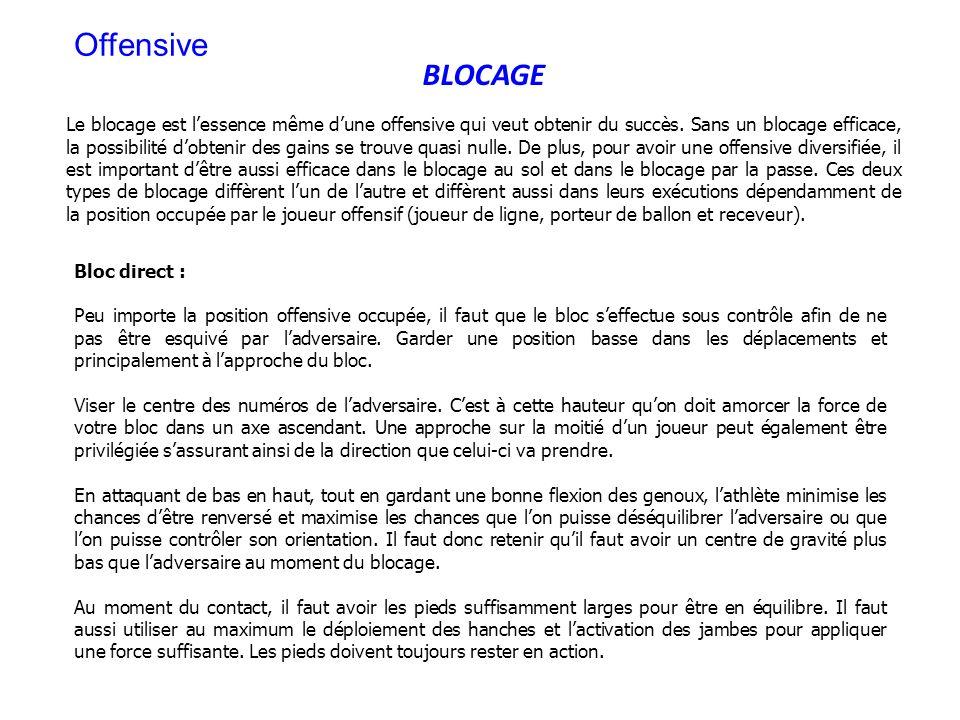 BLOCAGE Le blocage est lessence même dune offensive qui veut obtenir du succès. Sans un blocage efficace, la possibilité dobtenir des gains se trouve